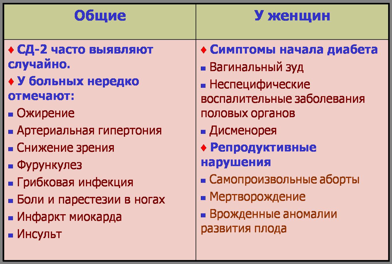 Краснодарское диабетическое общество